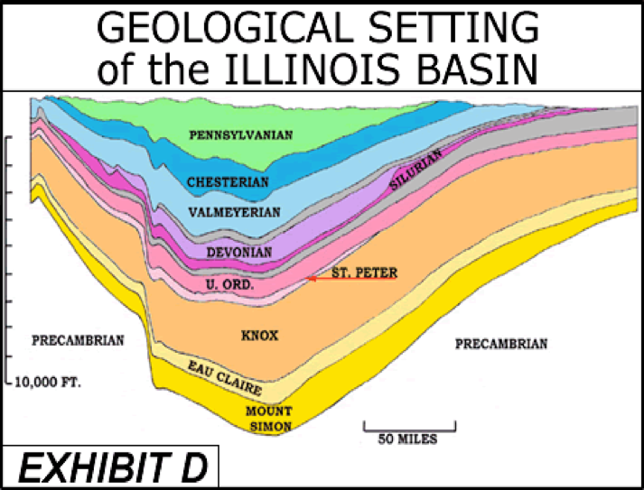 the historical geology of the permian basin Explore preferred personnel's board permian basin & geology on pinterest |  see more ideas about earth science, geology and basin.